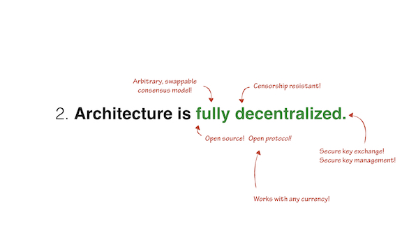 Architecture is fully decentralized